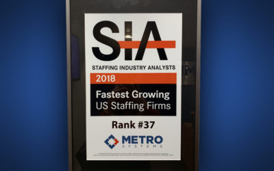 37th Fastest Growing US Staffing Firm!